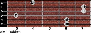 A#11 add(#5) for guitar on frets 6, 6, 3, 7, 7, 4
