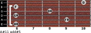 A#11 add(#5) for guitar on frets 6, 9, 6, 8, 6, 10