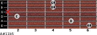 A#11b5 for guitar on frets 6, 5, 2, x, 4, 4