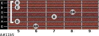 A#11b5 for guitar on frets 6, 5, 7, 8, 5, 5