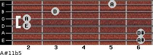 A#11b5 for guitar on frets 6, 6, 2, 2, 3, 5
