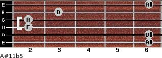 A#11b5 for guitar on frets 6, 6, 2, 2, 3, 6
