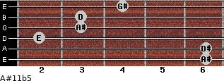 A#11b5 for guitar on frets 6, 6, 2, 3, 3, 4