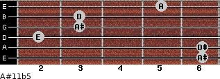 A#11b5 for guitar on frets 6, 6, 2, 3, 3, 5