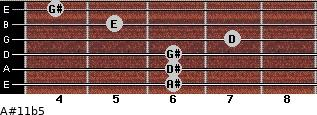 A#11b5 for guitar on frets 6, 6, 6, 7, 5, 4