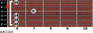 A#11b5 for guitar on frets 6, 6, 6, 7, x, 6