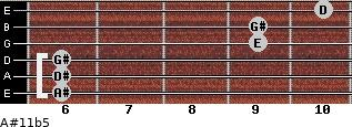 A#11b5 for guitar on frets 6, 6, 6, 9, 9, 10
