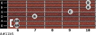 A#11b5 for guitar on frets 6, 6, 7, 9, 10, 10