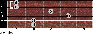 A#11b5 for guitar on frets 6, 6, 8, 7, 5, 5