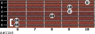 A#11b5 for guitar on frets 6, 6, 8, 9, 9, 10