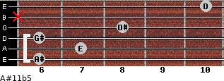 A#11b5 for guitar on frets 6, 7, 6, 8, x, 10