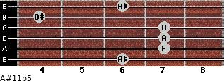 A#11b5 for guitar on frets 6, 7, 7, 7, 4, 6