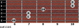 A#11b5 for guitar on frets 6, 7, 7, 8, 10, 10