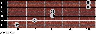 A#11b5 for guitar on frets 6, 7, 8, 8, 10, 10