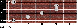 A#11b5 for guitar on frets 6, 7, 8, 9, 9, 6