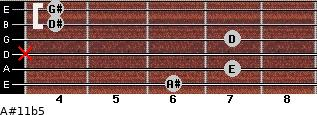 A#11b5 for guitar on frets 6, 7, x, 7, 4, 4