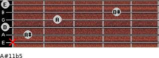 A#11b5 for guitar on frets x, 1, 0, 2, 4, 0