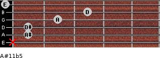 A#11b5 for guitar on frets x, 1, 1, 2, 3, 0