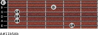 A#11b5/Ab for guitar on frets 4, 1, 1, 1, 3, 0