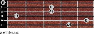 A#11b5/Ab for guitar on frets 4, 5, 1, 3, 3, 0