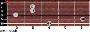 A#11b5/Ab for guitar on frets 4, 6, 2, 3, 3, x