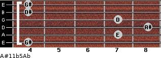 A#11b5/Ab for guitar on frets 4, 7, 8, 7, 4, 4