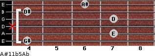 A#11b5/Ab for guitar on frets 4, 7, x, 7, 4, 6