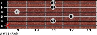 A#11b5/Ab for guitar on frets x, 11, 12, 9, 11, 11