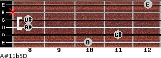 A#11b5/D for guitar on frets 10, 11, 8, 8, x, 12