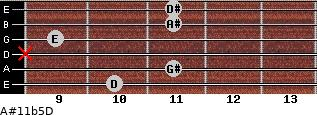 A#11b5/D for guitar on frets 10, 11, x, 9, 11, 11