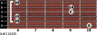 A#11b5/D for guitar on frets 10, 6, 6, 9, 9, 6
