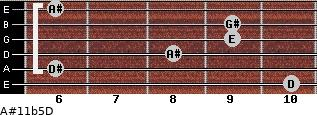 A#11b5/D for guitar on frets 10, 6, 8, 9, 9, 6