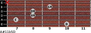 A#11b5/D for guitar on frets 10, 7, 8, 8, 9, x