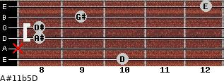 A#11b5/D for guitar on frets 10, x, 8, 8, 9, 12
