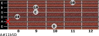 A#11b5/D for guitar on frets 10, x, 8, 9, 9, 11