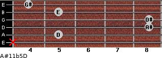 A#11b5/D for guitar on frets x, 5, 8, 8, 5, 4