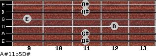 A#11b5/D# for guitar on frets 11, 11, 12, 9, 11, 11