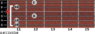 A#11b5/D# for guitar on frets 11, 11, 12, x, 11, 12