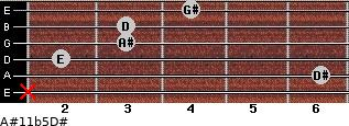 A#11b5/D# for guitar on frets x, 6, 2, 3, 3, 4