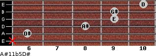 A#11b5/D# for guitar on frets x, 6, 8, 9, 9, 10