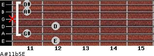 A#11b5/E for guitar on frets 12, 11, 12, x, 11, 11