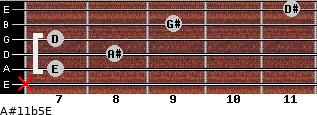 A#11b5/E for guitar on frets x, 7, 8, 7, 9, 11