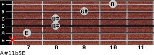 A#11b5/E for guitar on frets x, 7, 8, 8, 9, 10