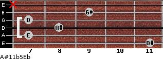 A#11b5/Eb for guitar on frets 11, 7, 8, 7, 9, x