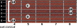 A#11b5/G# for guitar on frets 4, 5, 8, 8, 5, 4