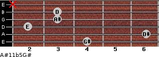 A#11b5/G# for guitar on frets 4, 6, 2, 3, 3, x