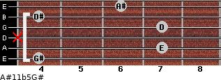 A#11b5/G# for guitar on frets 4, 7, x, 7, 4, 6
