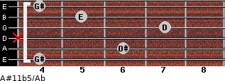 A#11b5/Ab for guitar on frets 4, 6, x, 7, 5, 4
