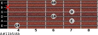 A#11b5/Ab for guitar on frets 4, 7, 6, 7, x, 6