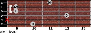A#11b5/D for guitar on frets 10, x, 12, 9, 9, 11